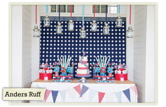 andersruff DIY: 4th OF JULY