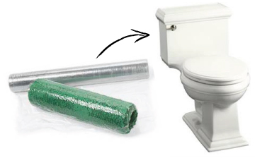 plasticwraptoilet PRE VACATION CHECKLIST
