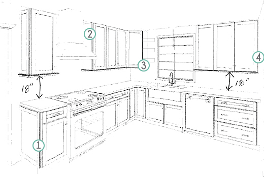 Layout for kitchen cabinets afreakatheart for Kitchen cupboard layout designs