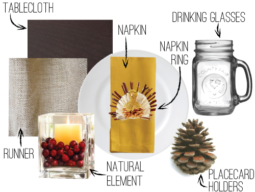 Thanksgiving Table Mood Board / 7th House on the Left