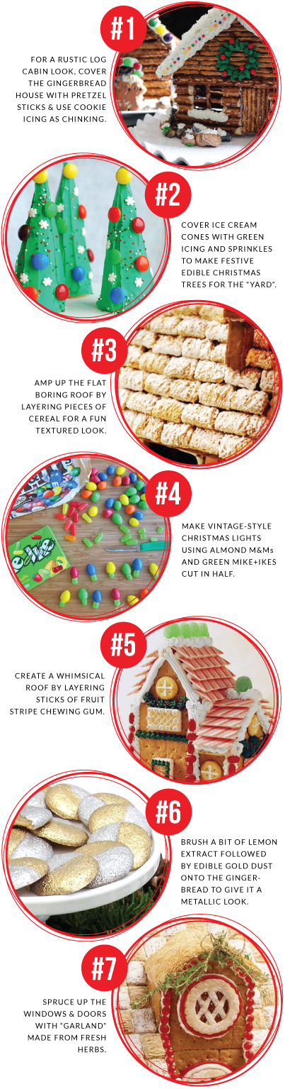 7 Gingerbread House Decorating Tips + Tricks // 7thhouseontheleft.com